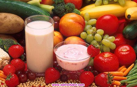 Продуктовые диеты