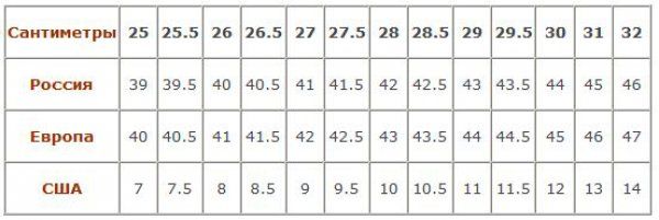 Таблицы размеров мужской обуви