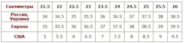Таблицы размеров женской обуви
