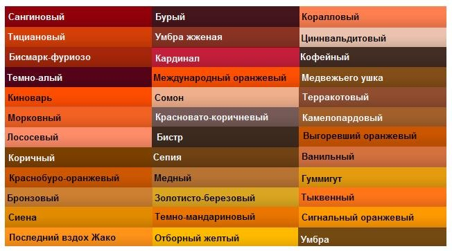 Название цветов и оттенков фото