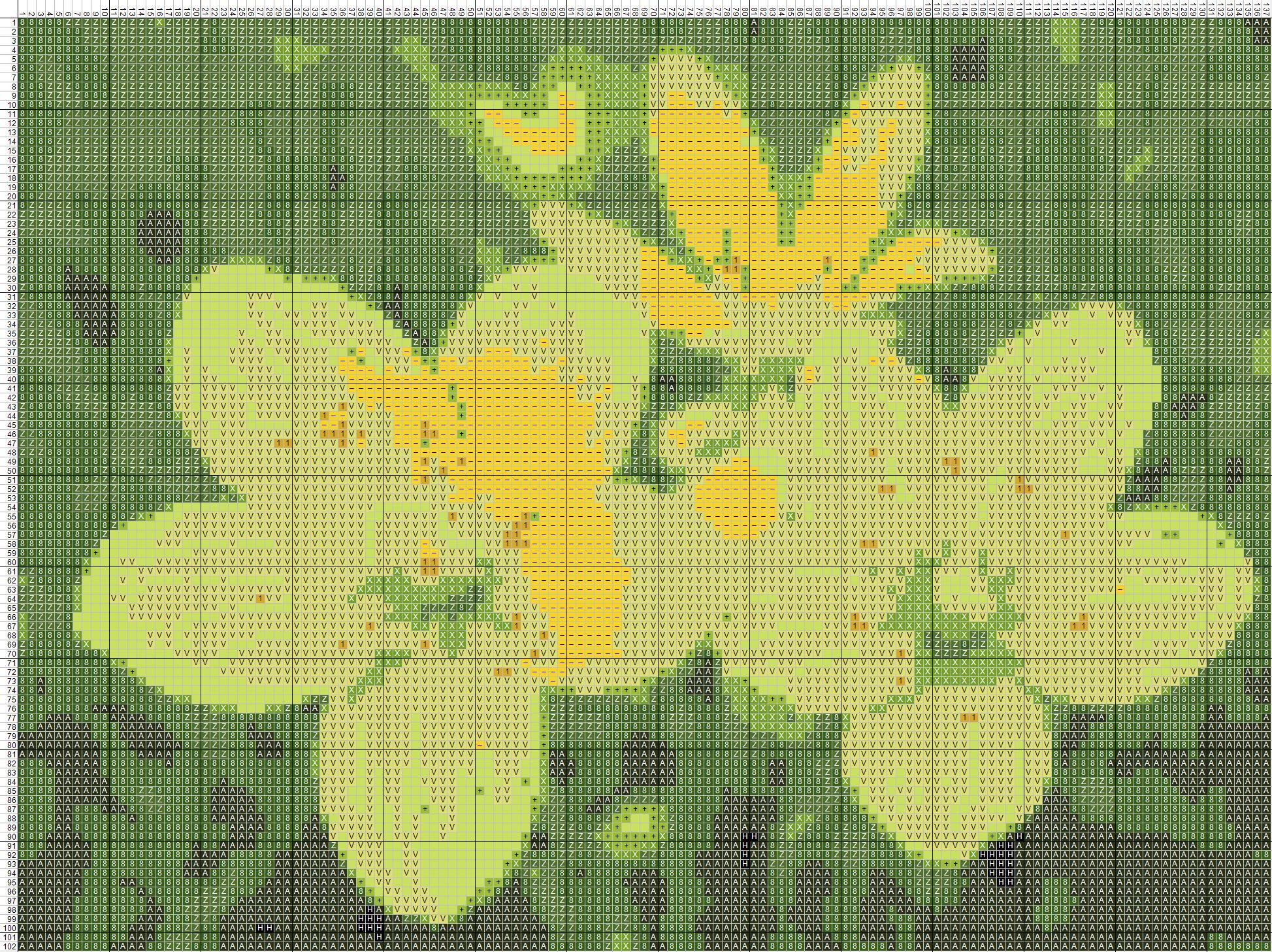 Схема вышивания крестом - желтые цветы