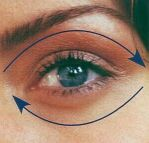 линии наименьшего растяжения кожи