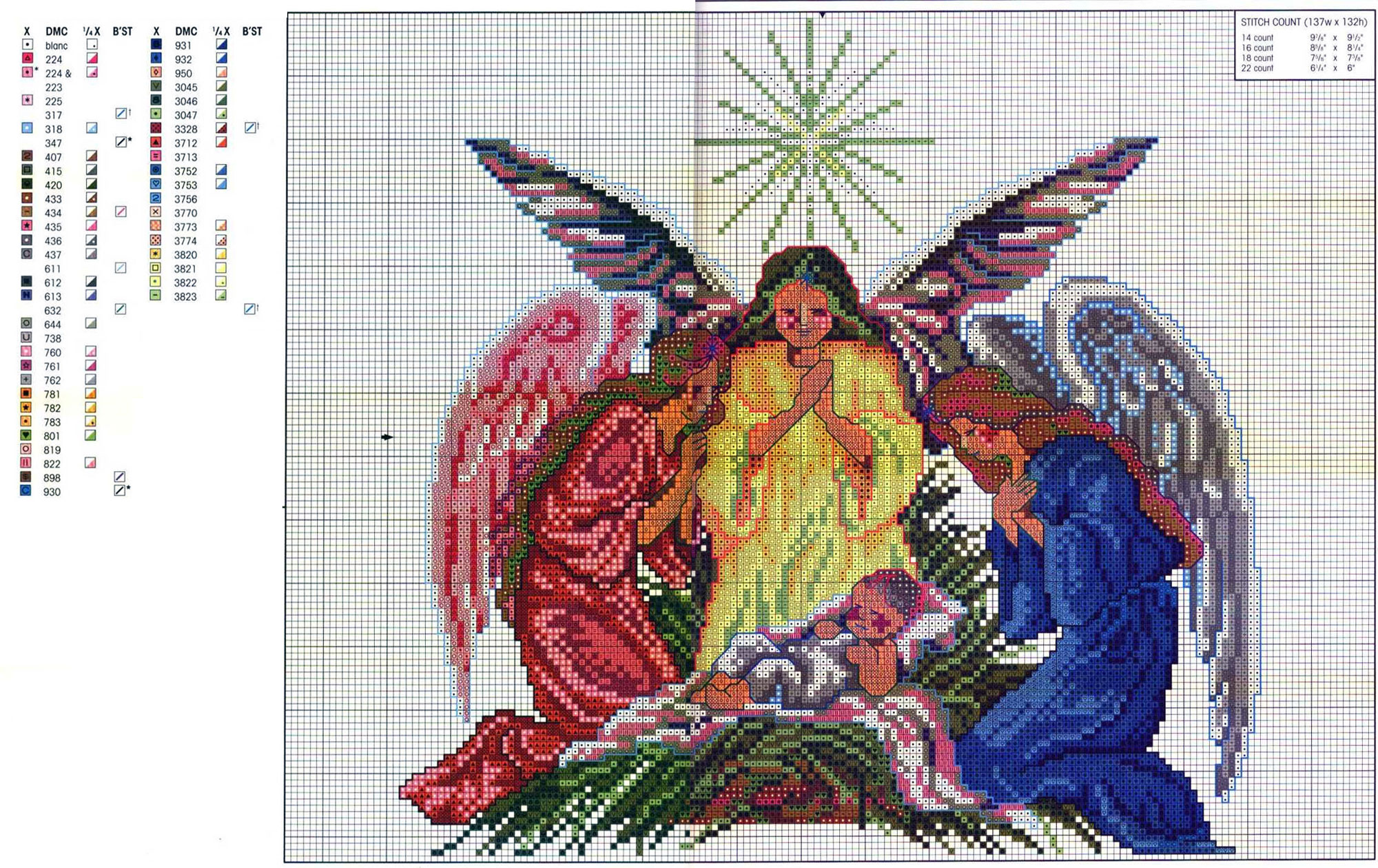 Рождественские схемы вышивки