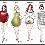 Типы фигуры — груша, яблоко, треугольник, часы