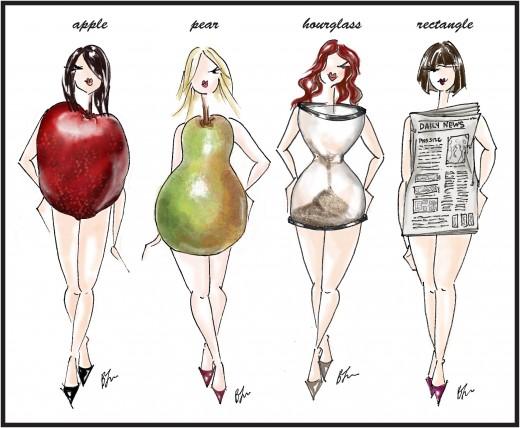Типы фигуры - груша, яблоко, треугольник, часы