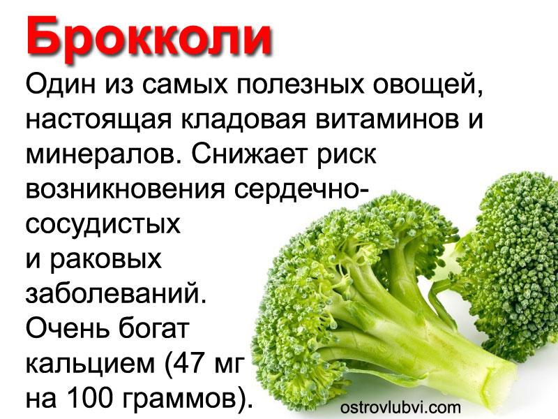 Интересные факты о  продуктах